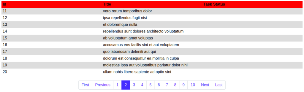 Ionic table with pagination
